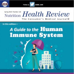 Nutrition Health Review...